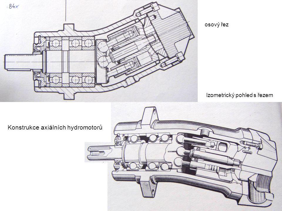 Konstrukce axiálních hydromotorů