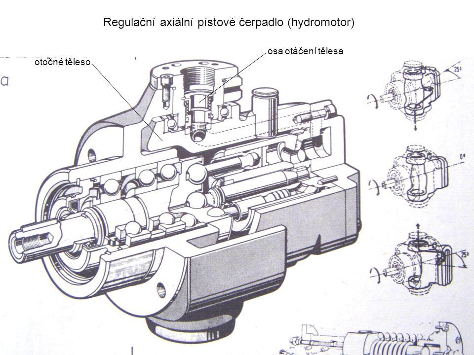 Regulační axiální pístové čerpadlo (hydromotor)