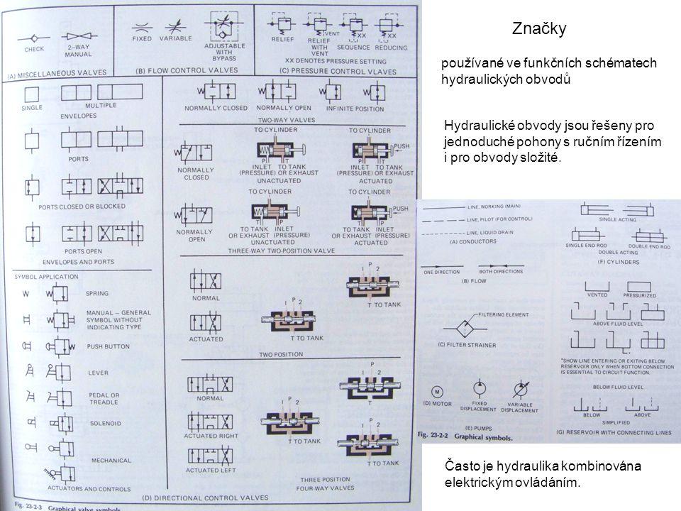 Značky používané ve funkčních schématech hydraulických obvodů