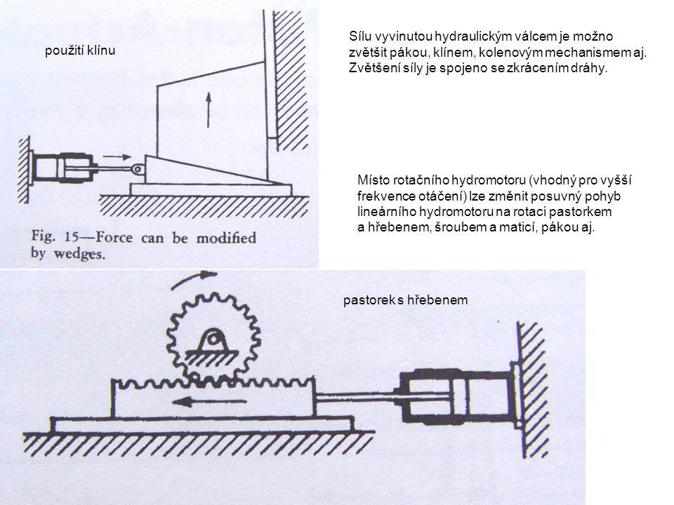 Sílu vyvinutou hydraulickým válcem je možno