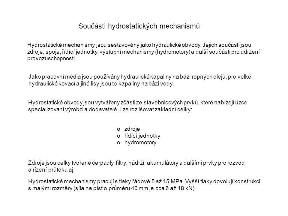 Součásti hydrostatických mechanismů
