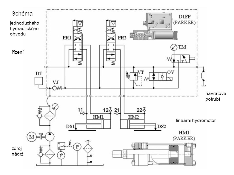 Schéma jednoduchého hydraulického obvodu řízení návratové potrubí