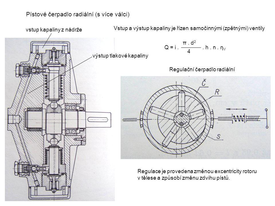 Pístové čerpadlo radiální (s více válci)