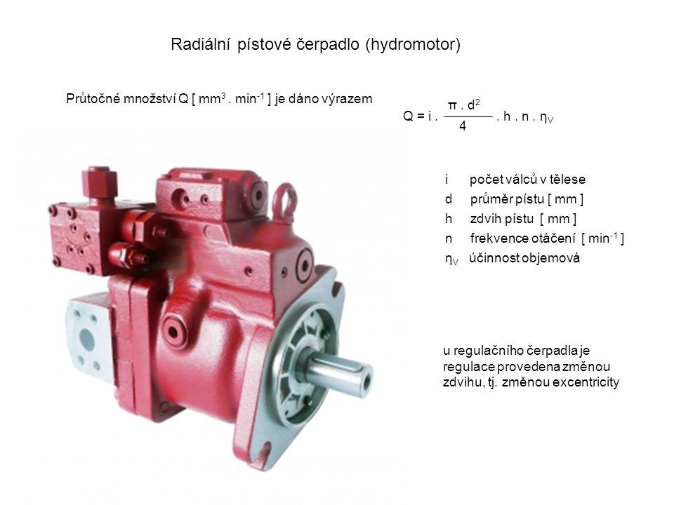 Radiální pístové čerpadlo (hydromotor)