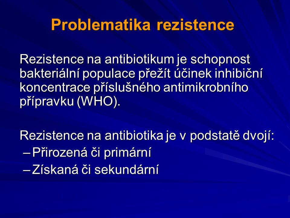 Problematika rezistence