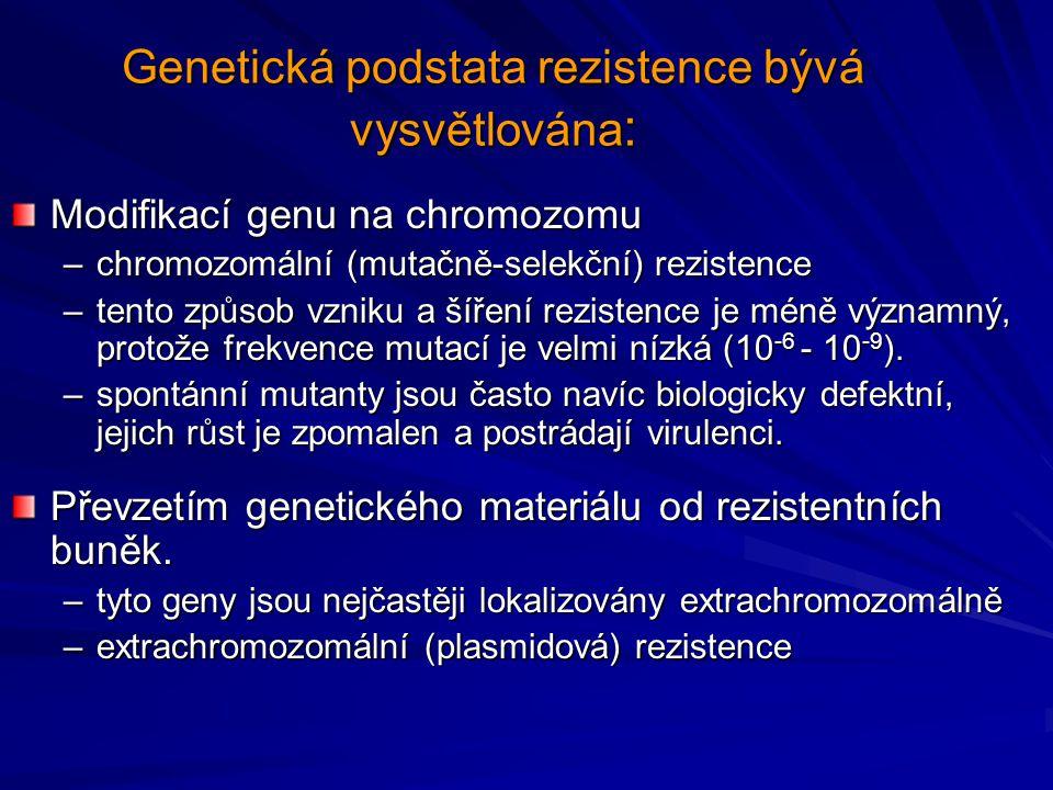 Genetická podstata rezistence bývá vysvětlována: