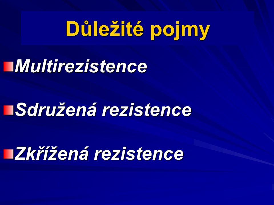 Důležité pojmy Multirezistence Sdružená rezistence Zkřížená rezistence