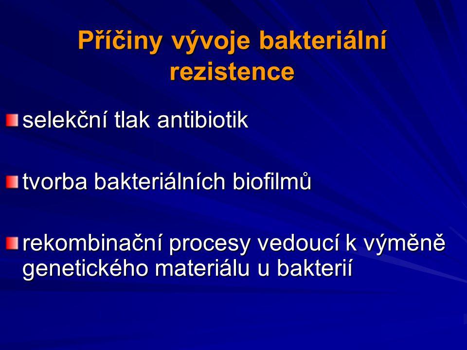 Příčiny vývoje bakteriální rezistence