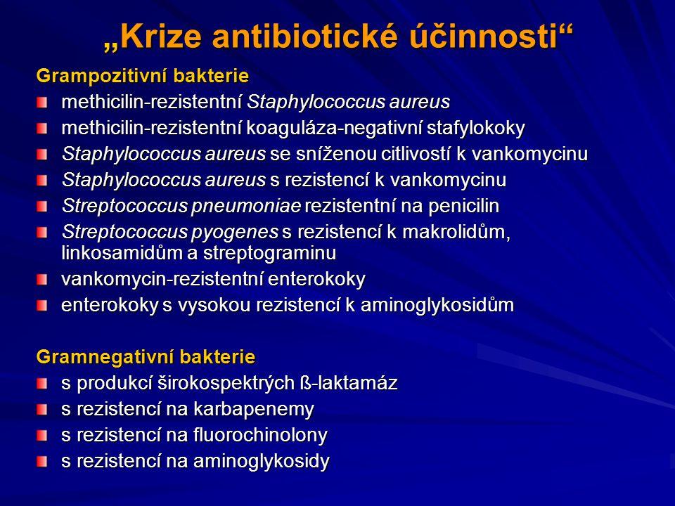 """Krize antibiotické účinnosti"