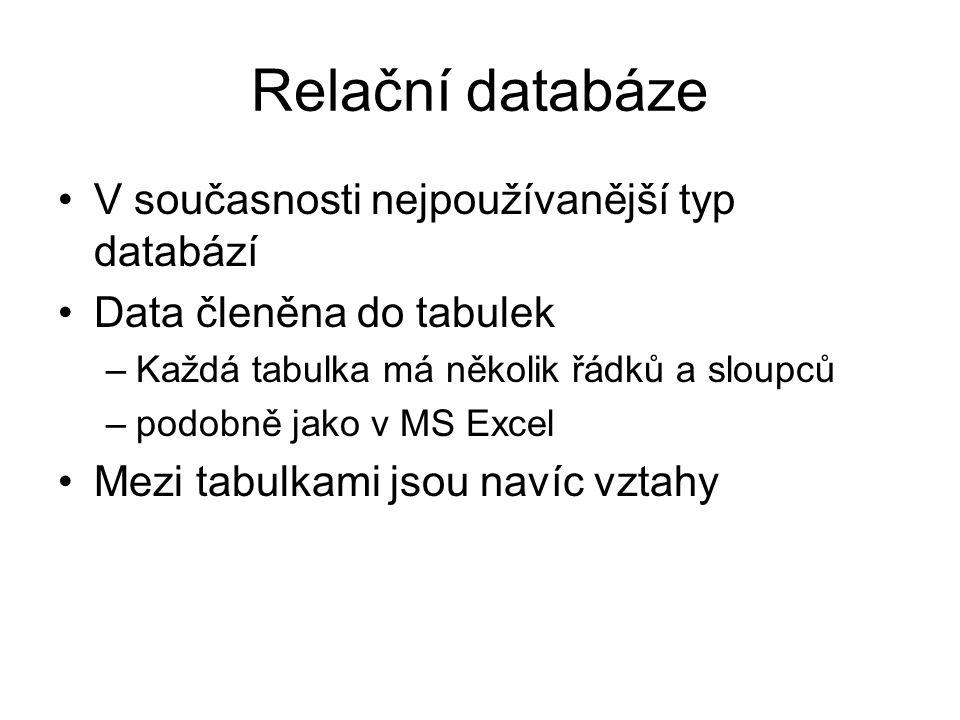 Relační databáze V současnosti nejpoužívanější typ databází