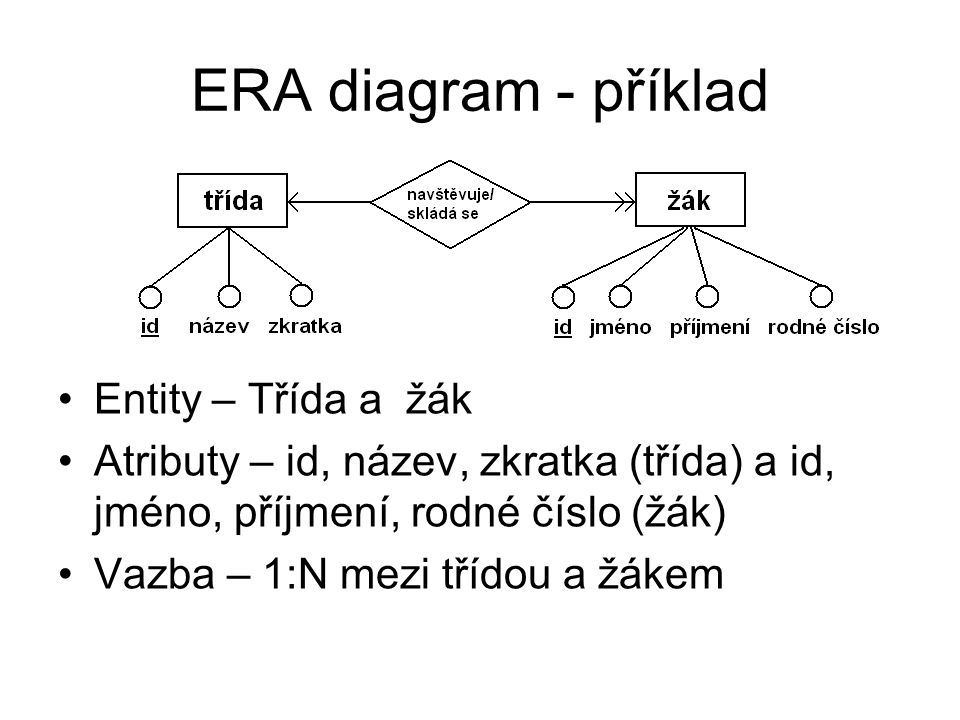 ERA diagram - příklad Entity – Třída a žák