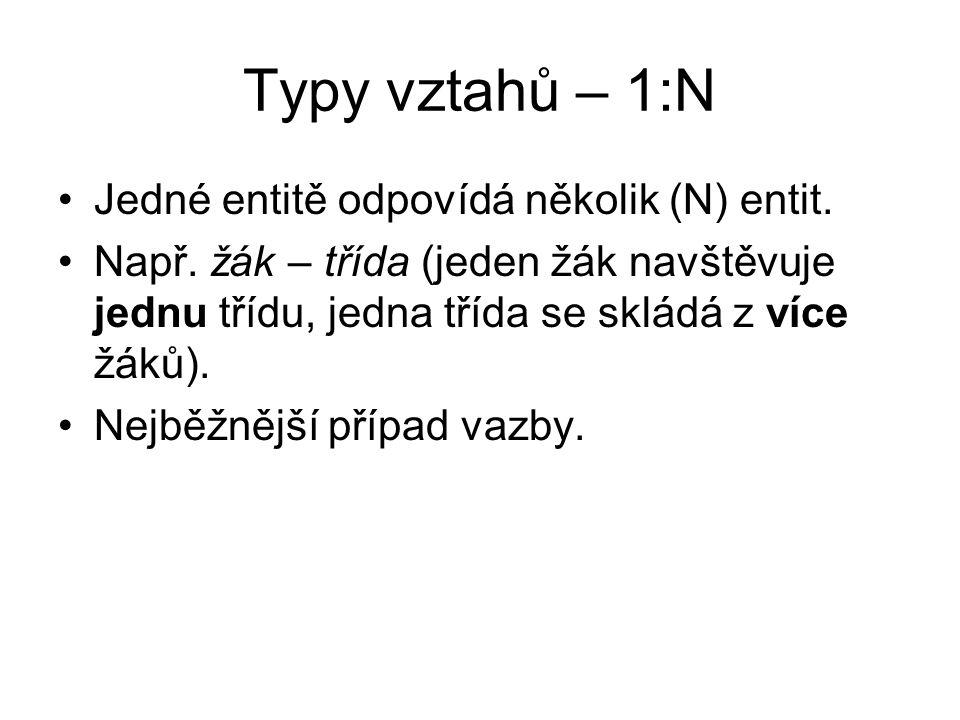 Typy vztahů – 1:N Jedné entitě odpovídá několik (N) entit.