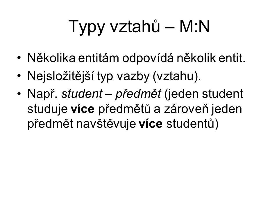 Typy vztahů – M:N Několika entitám odpovídá několik entit.