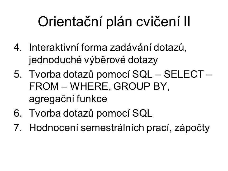 Orientační plán cvičení II