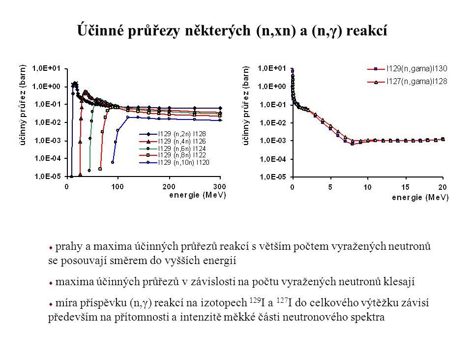 Účinné průřezy některých (n,xn) a (n,γ) reakcí