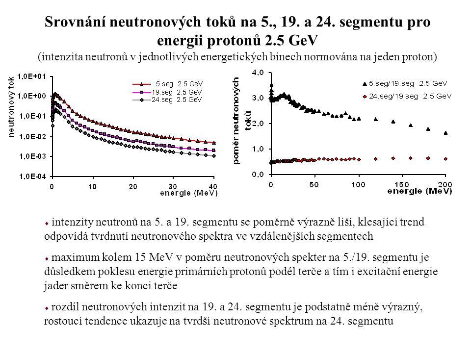 Srovnání neutronových toků na 5. , 19. a 24