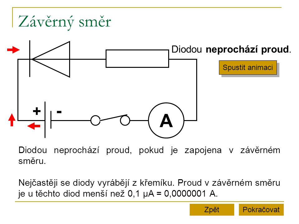 A Závěrný směr - + Diodou neprochází proud.