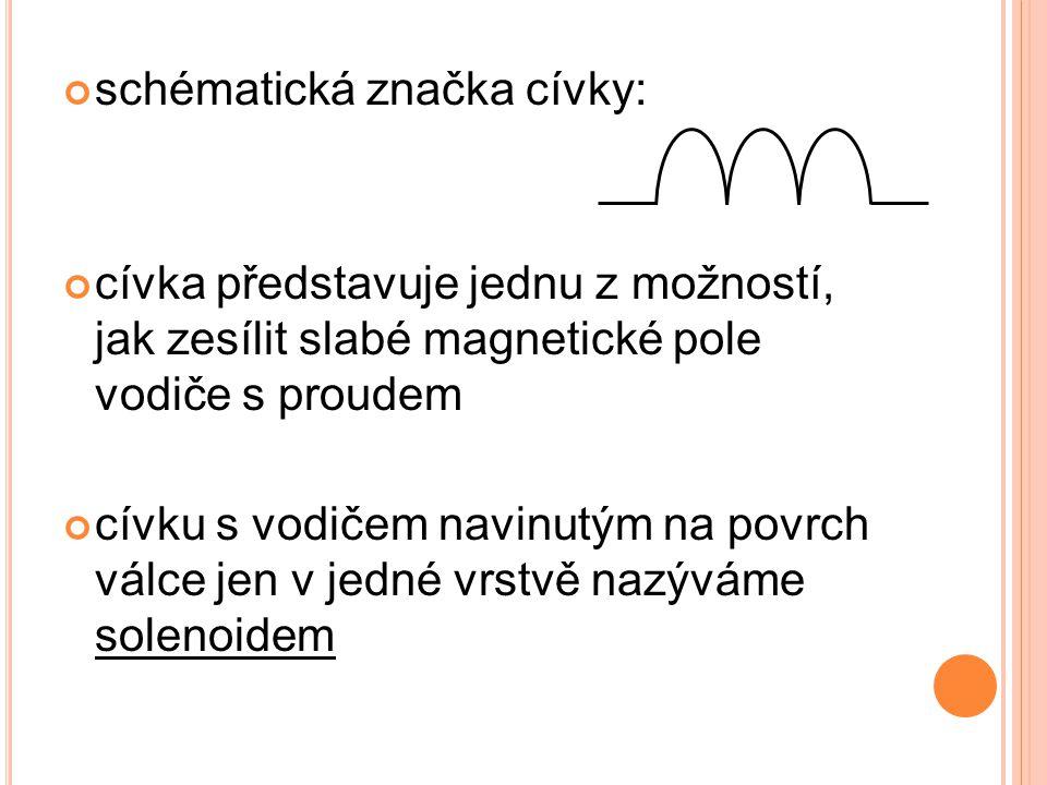schématická značka cívky: