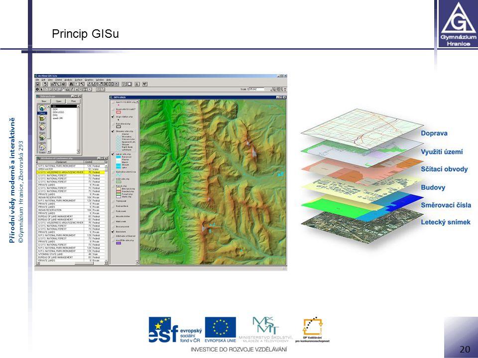 Princip GISu