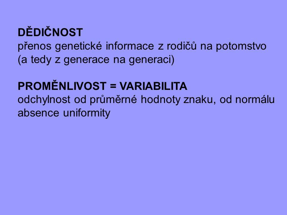 DĚDIČNOST přenos genetické informace z rodičů na potomstvo (a tedy z generace na generaci) PROMĚNLIVOST = VARIABILITA.