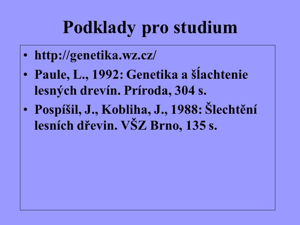 Podklady pro studium http://genetika.wz.cz/
