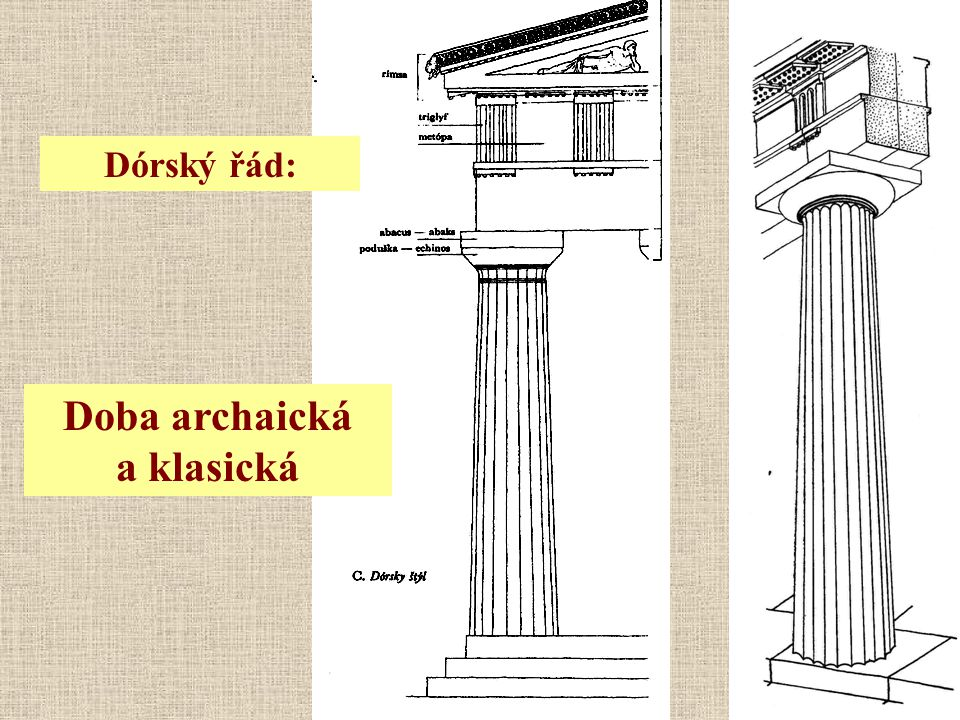 Doba archaická a klasická