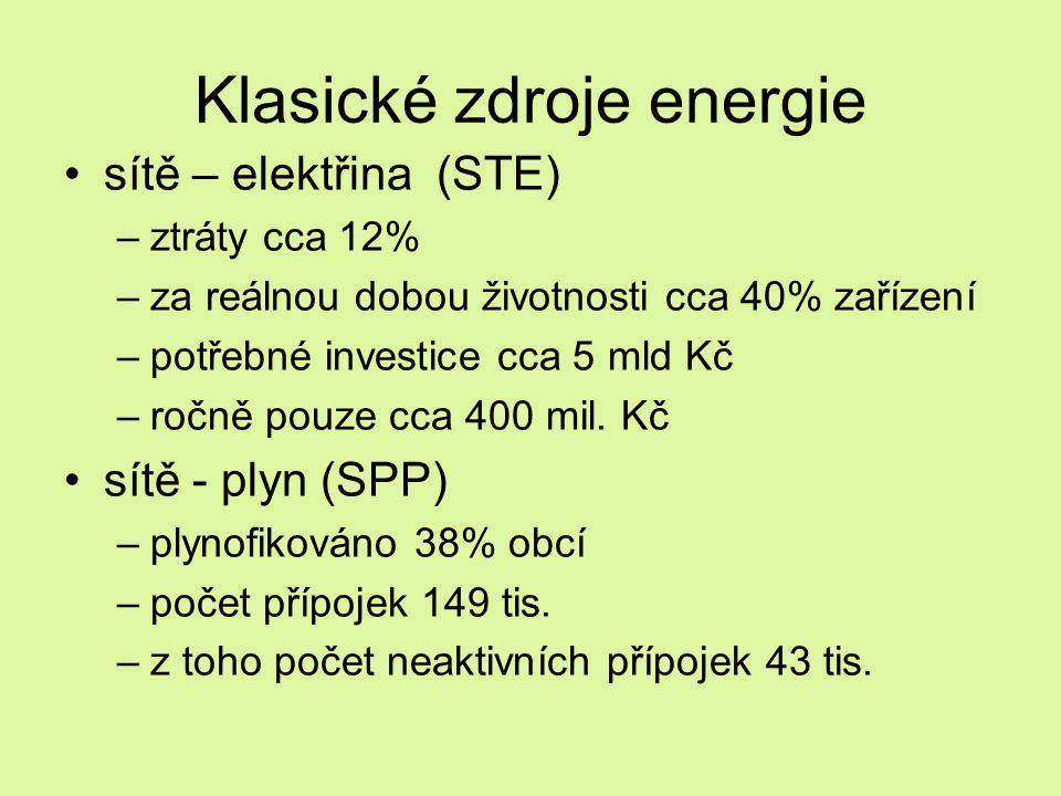 Klasické zdroje energie