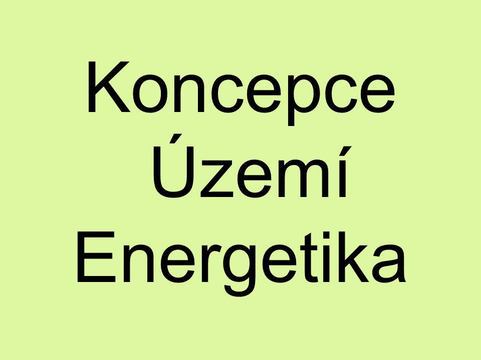 Koncepce Území Energetika
