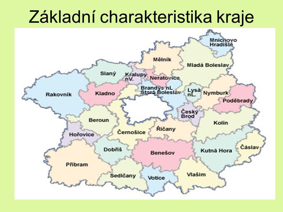 Základní charakteristika kraje
