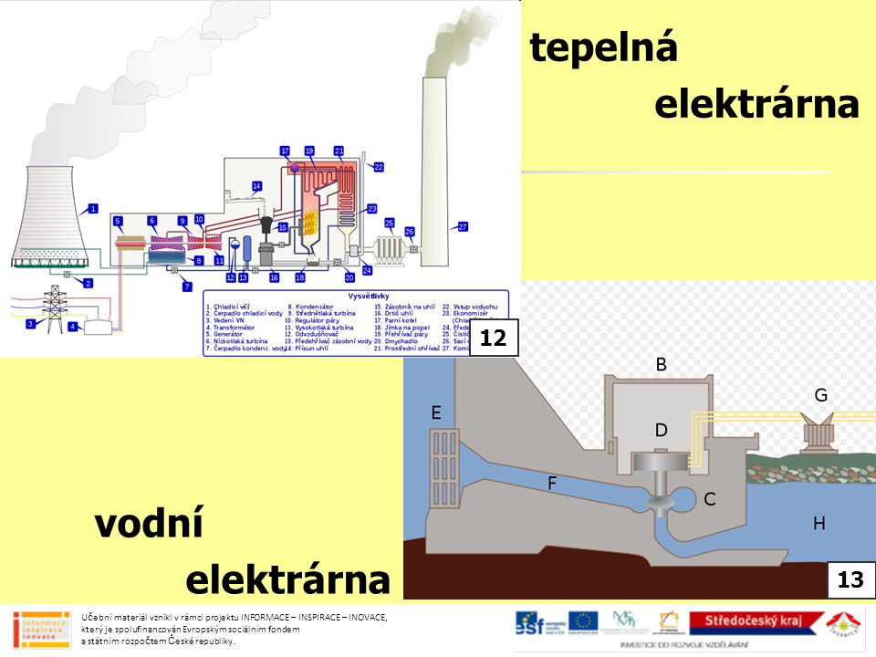 tepelná elektrárna vodní elektrárna 12 13