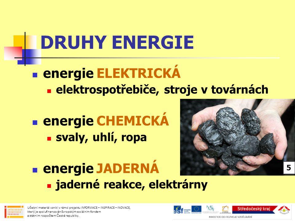 DRUHY ENERGIE energie ELEKTRICKÁ energie CHEMICKÁ energie JADERNÁ