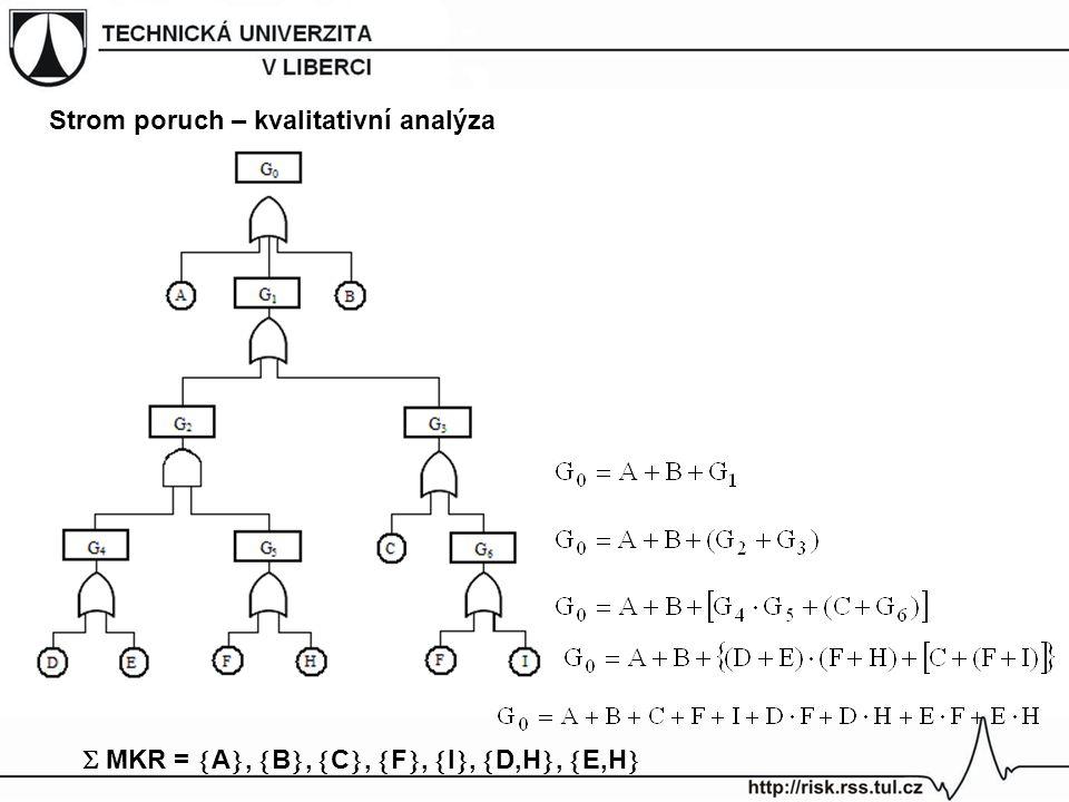 Strom poruch – kvalitativní analýza