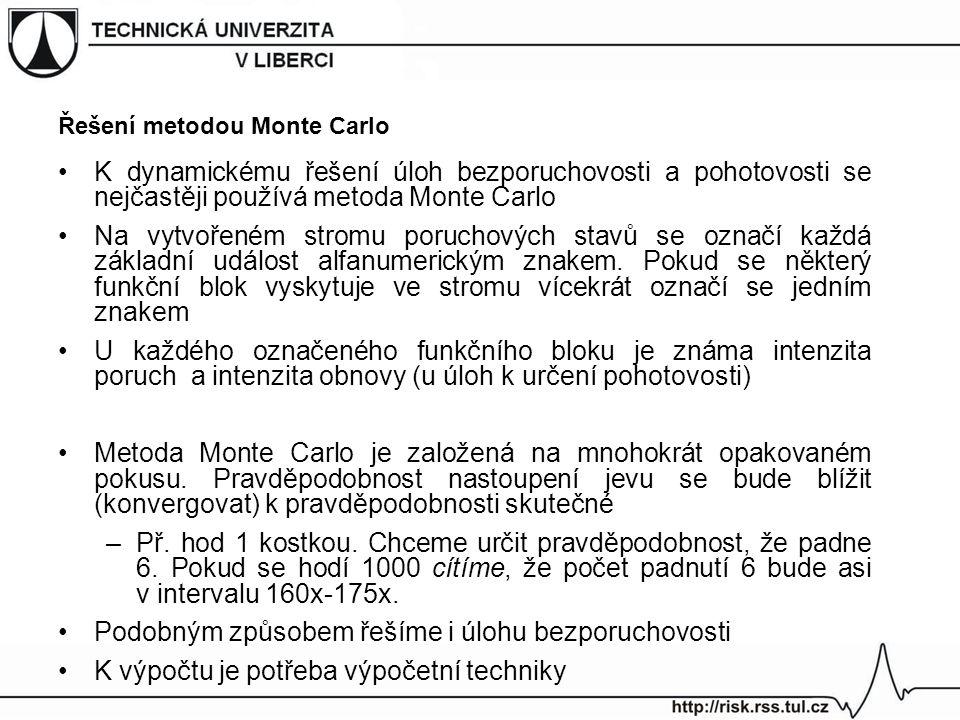 Řešení metodou Monte Carlo