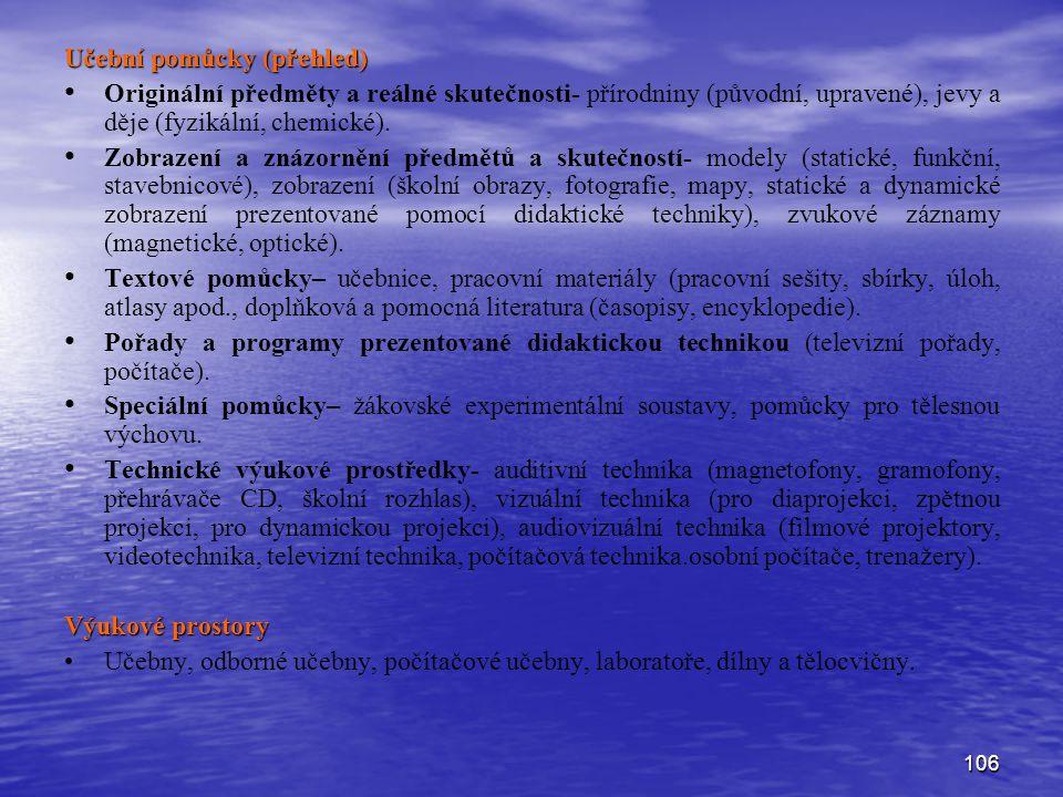 Učební pomůcky (přehled)