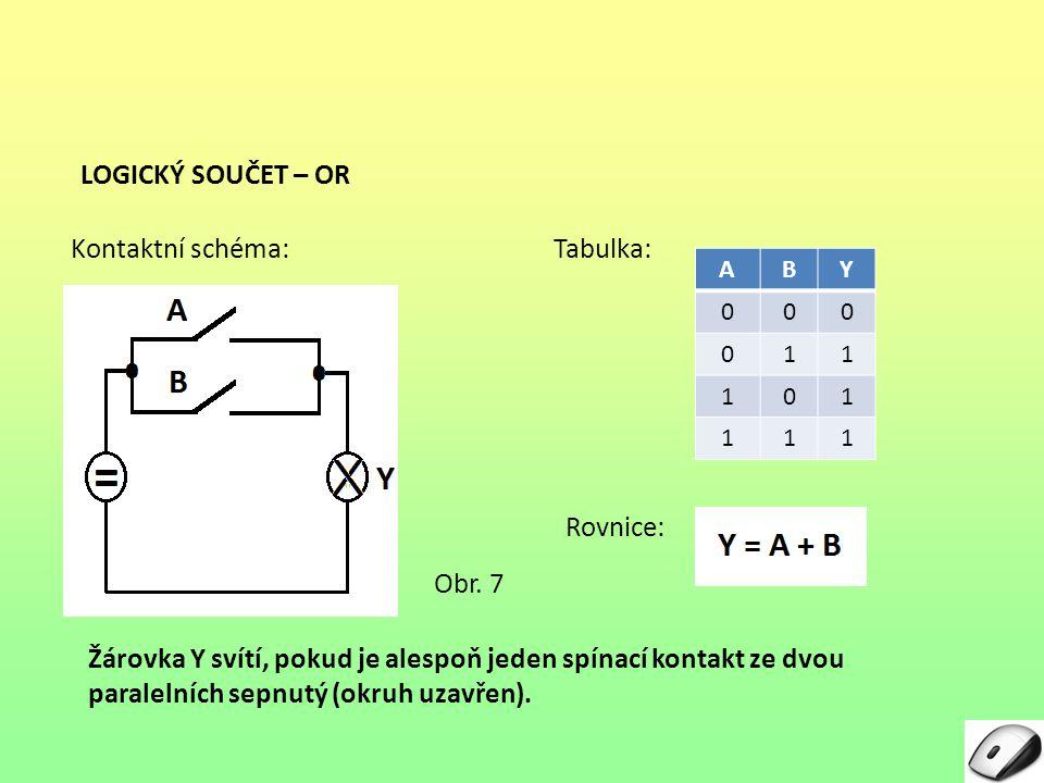LOGICKÝ SOUČET – OR Kontaktní schéma: Tabulka: Rovnice: Obr. 7