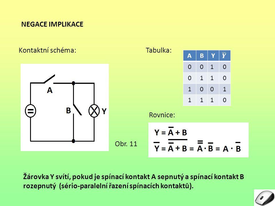 NEGACE IMPLIKACE Kontaktní schéma: Tabulka: Rovnice: Obr. 11