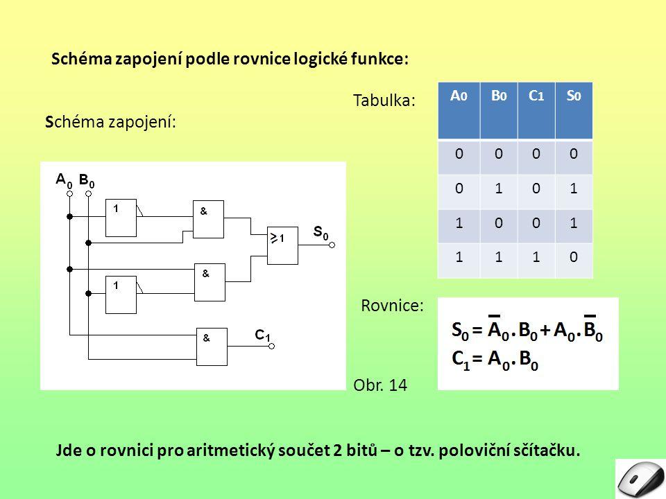 Schéma zapojení podle rovnice logické funkce: