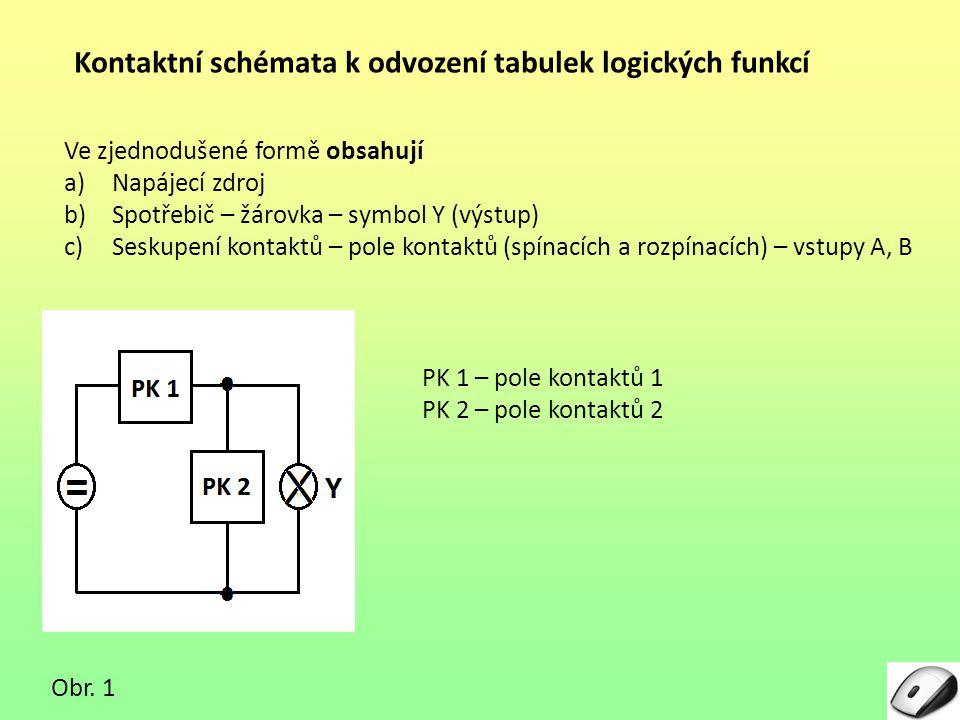 Kontaktní schémata k odvození tabulek logických funkcí