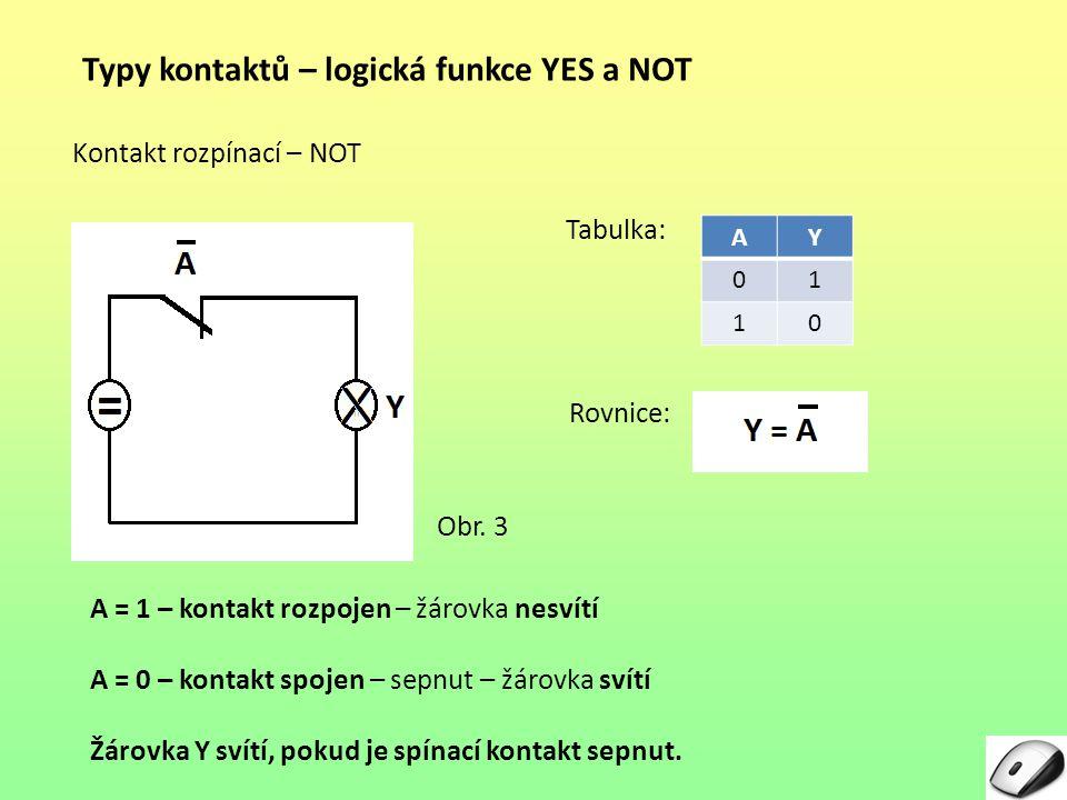 Typy kontaktů – logická funkce YES a NOT