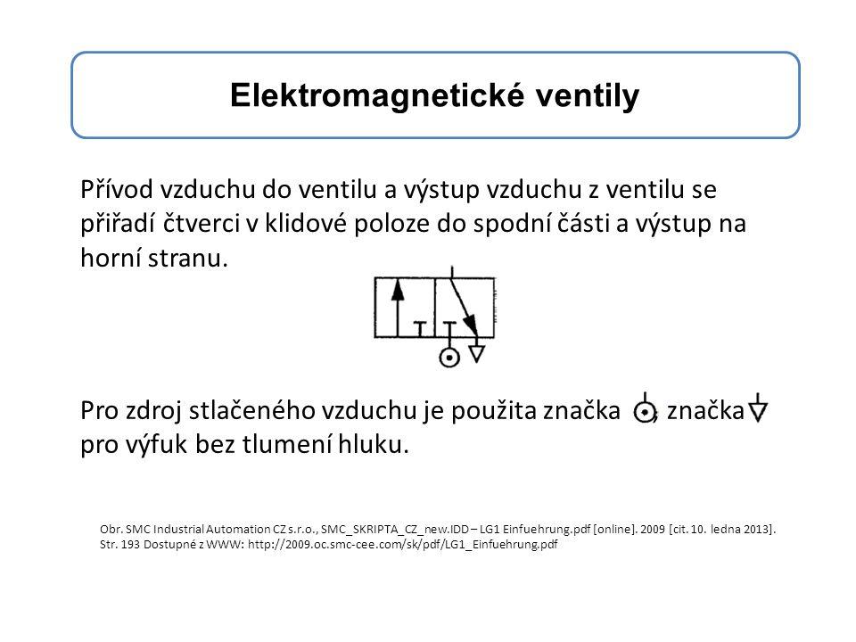 Elektromagnetické ventily