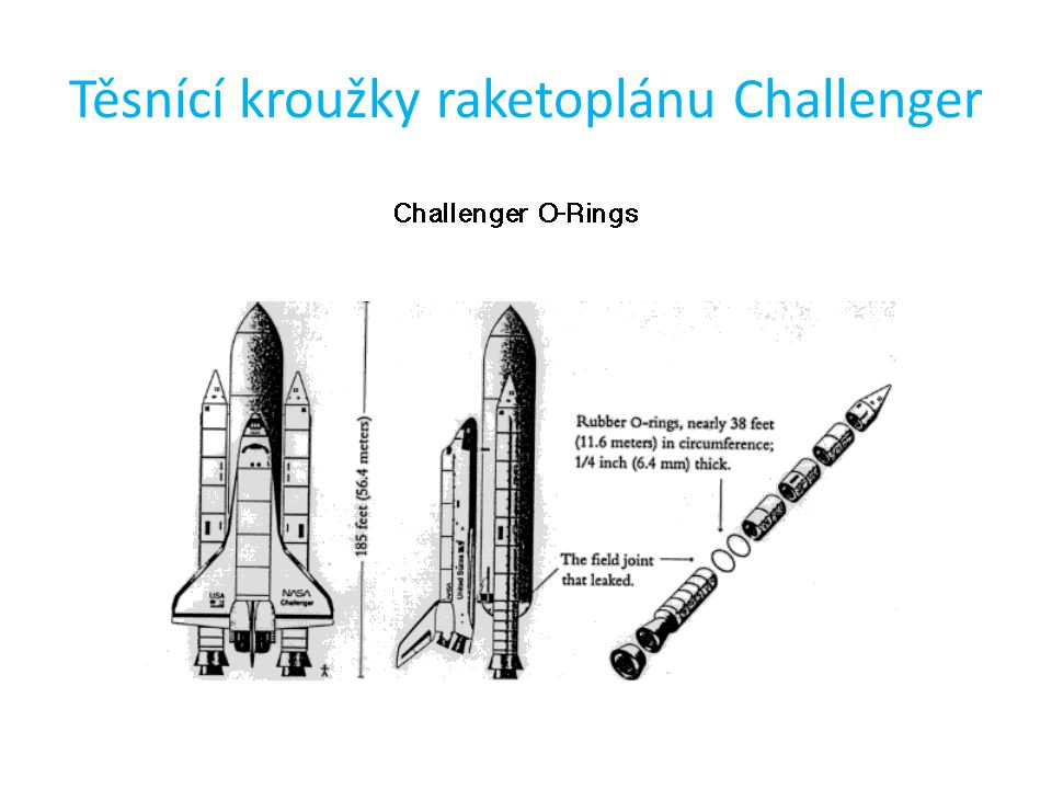 Těsnící kroužky raketoplánu Challenger