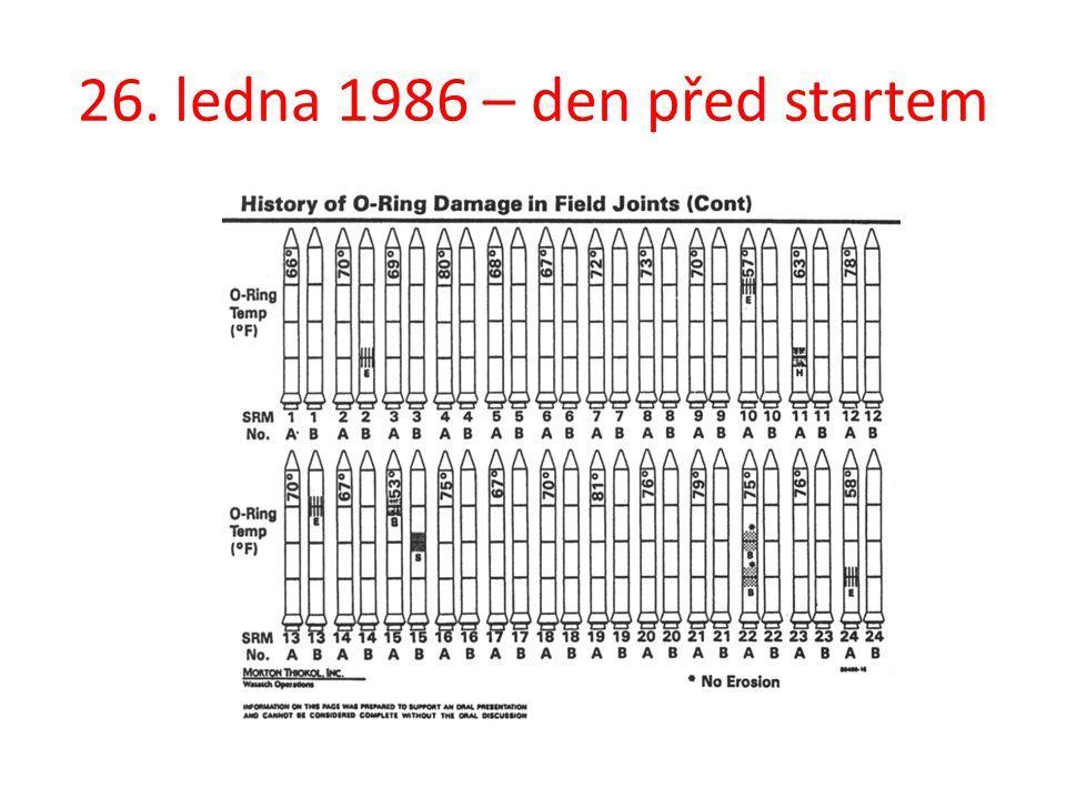 26. ledna 1986 – den před startem