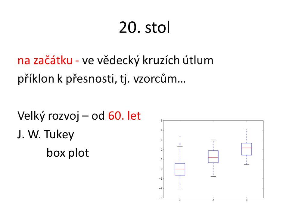 20. stol na začátku - ve vědecký kruzích útlum příklon k přesnosti, tj.