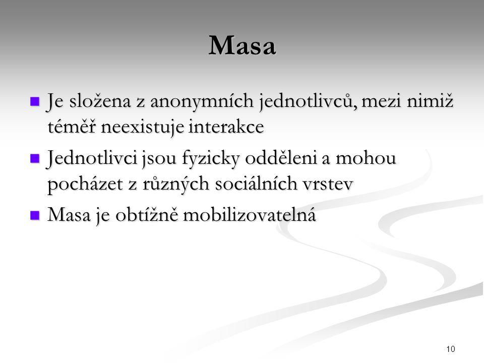 Masa Je složena z anonymních jednotlivců, mezi nimiž téměř neexistuje interakce.