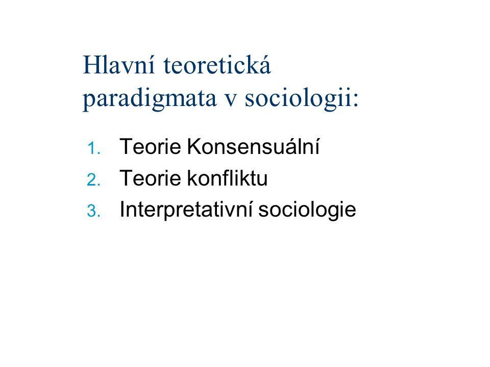 Hlavní teoretická paradigmata v sociologii: