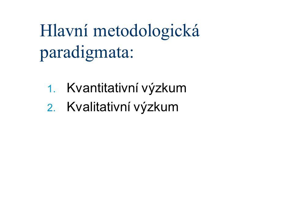 Hlavní metodologická paradigmata: