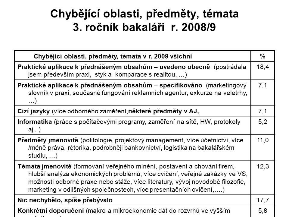 Chybějící oblasti, předměty, témata 3. ročník bakaláři r. 2008/9