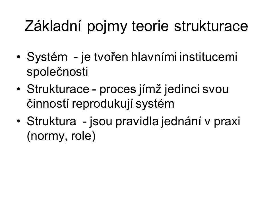 Základní pojmy teorie strukturace