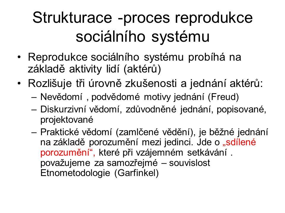 Strukturace -proces reprodukce sociálního systému