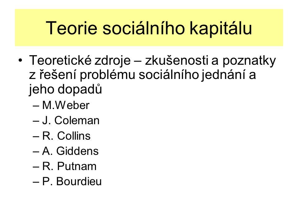 Teorie sociálního kapitálu